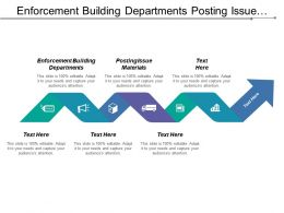 Enforcement Building Departments Posting Issue Materials Identification Naming Products