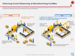 Enforcing Social Distancing At Manufacturing Palletizers Ppt Show