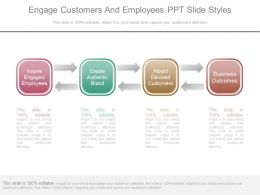 Engage Customers And Employees Ppt Slide Styles
