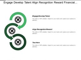Engage Develop Talent Align Recognition Reward Financial Situation