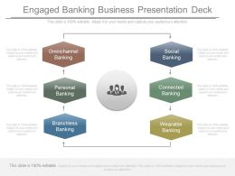 Engaged Banking Business Presentation Deck