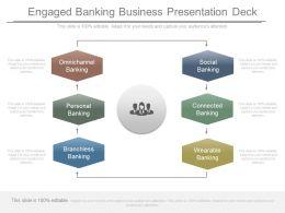 Engaged Banking Business Presentation Deck