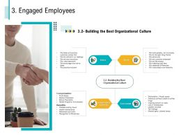 Engaged Employees Benefits M3039 Ppt Powerpoint Presentation File Inspiration