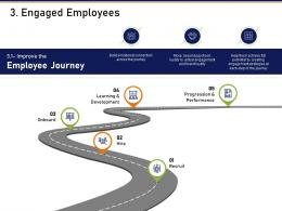 Engaged Employees How To Mold Elements Of An Organization For Synergy And Success Ppt Information