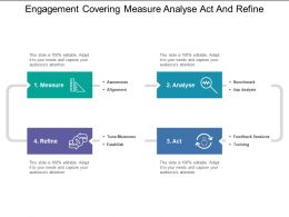 Engagement Covering Measure Analyse Act And Refine