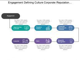 Engagement Defining Culture Corporate Reputation Reward Recognition And Industrial