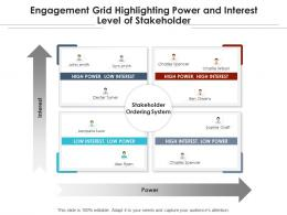 Engagement Grid Highlighting Power And Interest Level Of Stakeholder