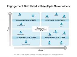 Engagement Grid Listed With Multiple Stakeholders