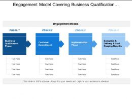 Engagement Model Covering Business Qualification Customer Commitment Execution