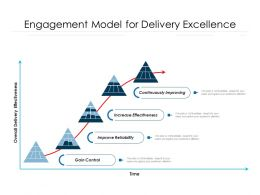 Engagement Model For Delivery Excellence
