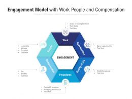 Engagement Model With Work People And Compensation