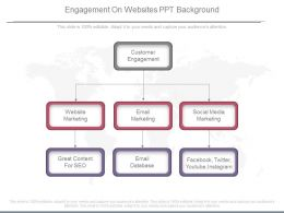 Engagement On Websites Ppt Background