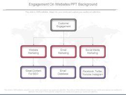 engagement_on_websites_ppt_background_Slide01