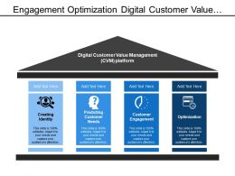 Engagement Optimization Digital Customer Value Management With Icons