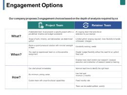 Engagement Options Ppt Summary Icons