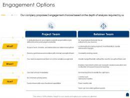 Engagement Options Project Consultation Proposal Ppt Professional Slides