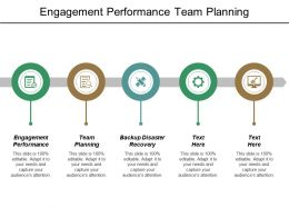Engagement Performance Team Planning Backup Disaster Recovery Recruiting Retention Cpb