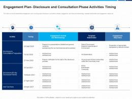 Engagement Plan Disclosure And Consultation Phase Activities Timing Targeted Activity Ppt Grid