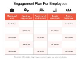 Engagement Plan For Employees