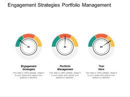 Engagement Strategies Portfolio Management Brand Positioning Budget Planner Cpb
