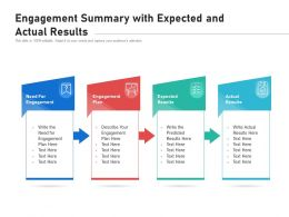 Engagement Summary With Expected And Actual Results