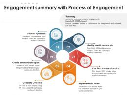 Engagement Summary With Process Of Engagement