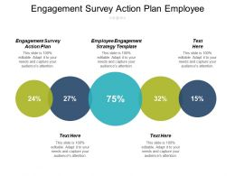 Engagement Survey Action Plan Employee Engagement Strategy Template Cpb