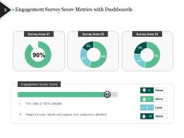 engagement_survey_libraries_museums_industry_benchmarks_increased_retention_improved_performance_Slide05