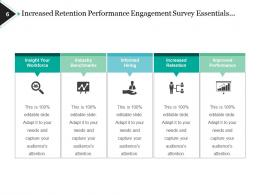 engagement_survey_libraries_museums_industry_benchmarks_increased_retention_improved_performance_Slide06