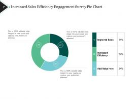 engagement_survey_libraries_museums_industry_benchmarks_increased_retention_improved_performance_Slide07