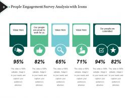 engagement_survey_libraries_museums_industry_benchmarks_increased_retention_improved_performance_Slide08