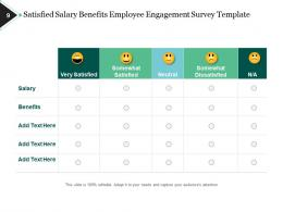 engagement_survey_libraries_museums_industry_benchmarks_increased_retention_improved_performance_Slide09