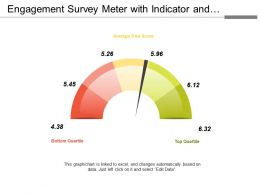 Engagement Survey Meter With Indicator And Score