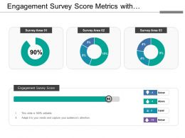 Engagement Survey Score Metrics With Dashboards