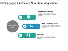 Engaging Customers New Client Acquisition Mobile Marketing Training Cpb