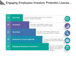 Engaging Employees Investors Protection License Operate Value Proposition
