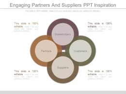Engaging Partners And Suppliers Ppt Inspiration