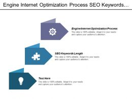 Engine Internet Optimization Process Seo Keywords Length Seo Rules Cpb