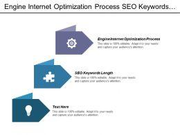 Engine Internet Optimization Process Seo Keywords Length Seo Rules Cpb