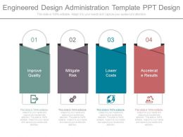 Engineered Design Administration Template Ppt Design