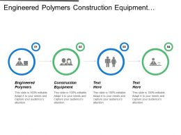 Engineered Polymers Construction Equipment Consumer Durable Building Material