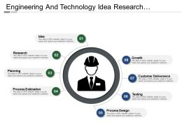 Engineering And Technology Idea Research Planning Process Estimation With Icons