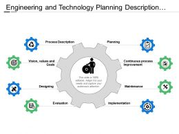Engineering And Technology Planning Description Designing With Icons In Gear