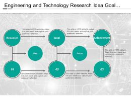 Engineering And Technology Research Idea Goal Focus Achievement With Icons