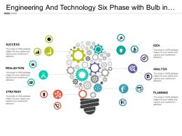 Engineering And Technology Six Phase With Bulb In Center And Wheel