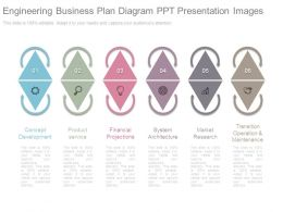 Engineering Business Plan Diagram Ppt Presentation Images