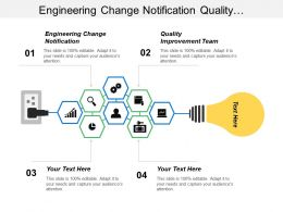 Engineering Change Notification Quality Improvement Team Physical Environment