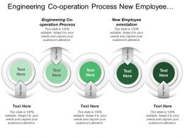 Engineering Cooperation Process New Employee Orientation Operations Experience