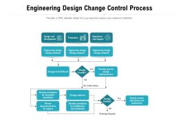 Engineering Design Change Control Process