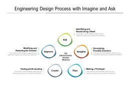 Engineering Design Process With Imagine And Ask